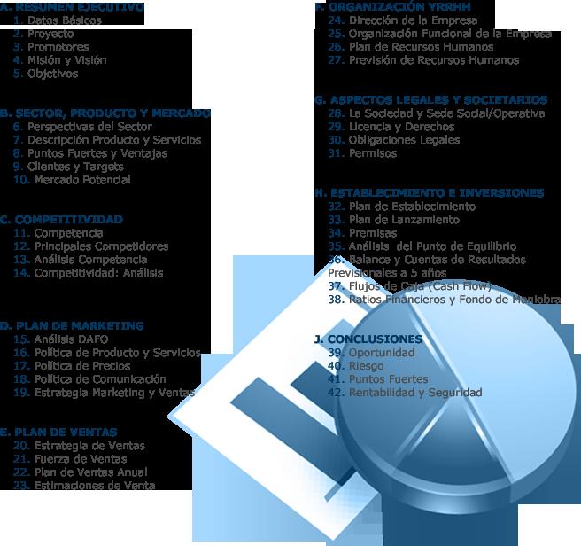 plan de negocio de la empresa legorburo consultores