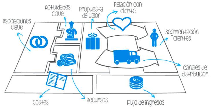 plan-de-negocio-startup-imagen-2