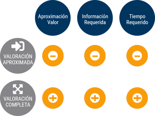 valoracion-empresas-legorburo-consultores-grafico